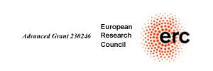 European Research Council